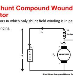 short shunt compound wound dc generator [ 1280 x 720 Pixel ]