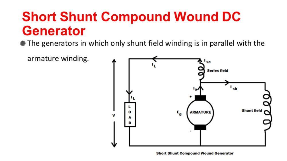 medium resolution of short shunt compound wound dc generator