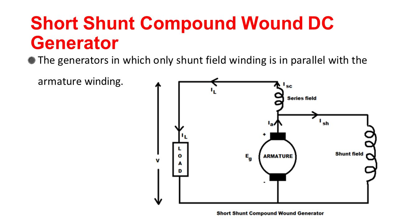 hight resolution of short shunt compound wound dc generator