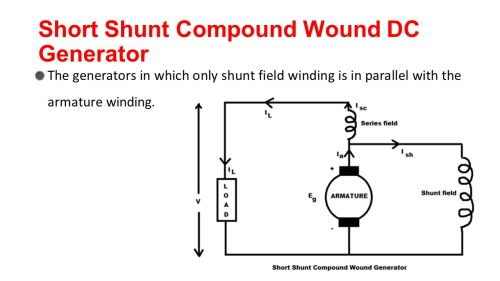 small resolution of short shunt compound wound dc generator