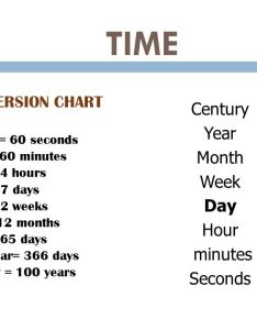 time century year month week day hour minutes seconds conversion chart also units of ppt video online download rh slideplayer