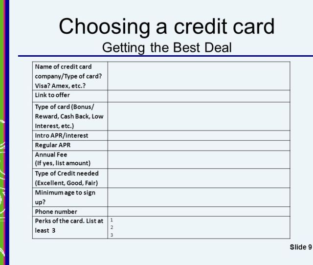 Choosing A Credit Card Getting The Best Deal