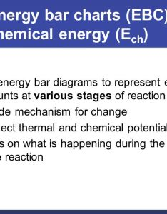 Reactions and chemical energy bar charts also unit  particles ppt video online rh slideplayer