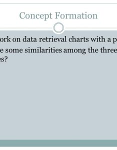 Concept formation begin work on data retrieval charts with  partner also rh slideplayer