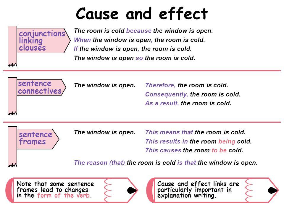 Effect Frame Sentence | Siteframes.co