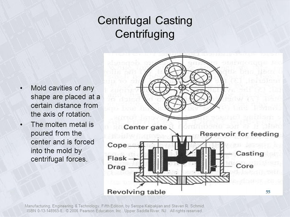 Centrifuging Casting   mwb-online co