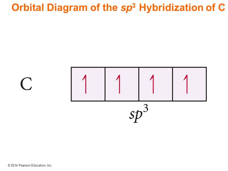 Molecule Hybrid Bent Orbital
