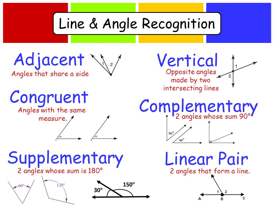 Line  Angle Recognition  ppt video online download