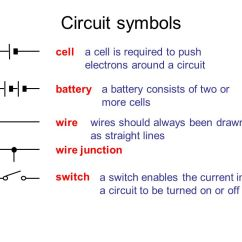Thermistor Symbol Electrical Diagram Boiler Wiring Diagrams Electric Charge Can Be Either Positive Or Negative. - Ppt Video Online Download