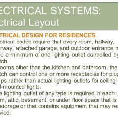 13 electrical  [ 1066 x 800 Pixel ]