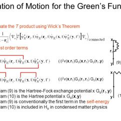 Feynman Diagram Techniques In Condensed Matter Physics Mitosis And Meiosis Large Many Body Green S Functions Ppt Video Online Download 21 Equation
