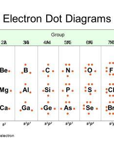 Ne dot diagram wiring hub fe lewis structure for diagrams also si online rh ghtandzaun