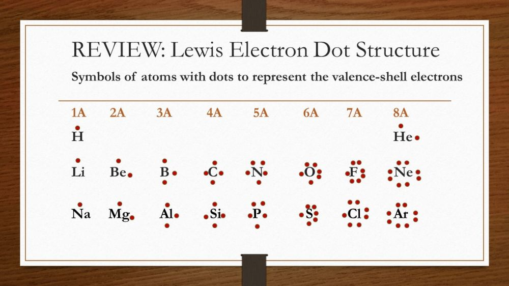 medium resolution of review lewis electron dot structure