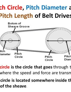 pitch circle diameter also introduction to  belt drives ppt video online download rh slideplayer