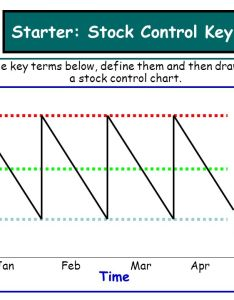 Starter stock control key terms also ppt download rh slideplayer