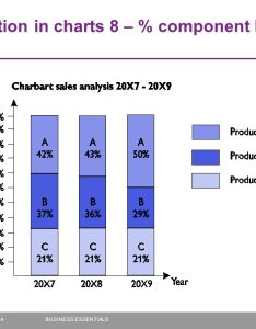 Component bar charts information also business essentials decision making ppt video online rh slideplayer