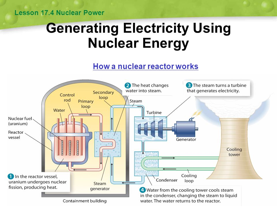 nuclear power plant diagram worksheet finger ligaments energy sources 17 chapter ppt video online download generating electricity using