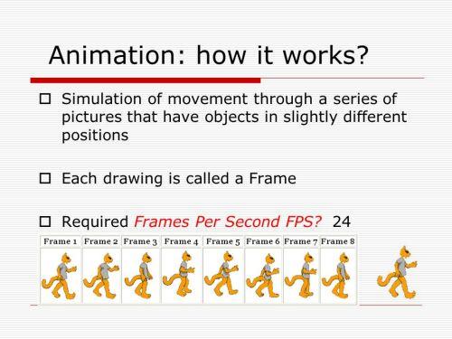 6 Frames Per Second Animation | lajulak.org