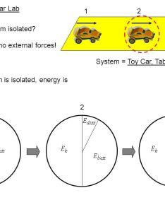 example also energy pie charts ppt video online download rh slideplayer