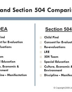 Idea and section comparison also rehabilitation act americans with disabilities rh slideplayer
