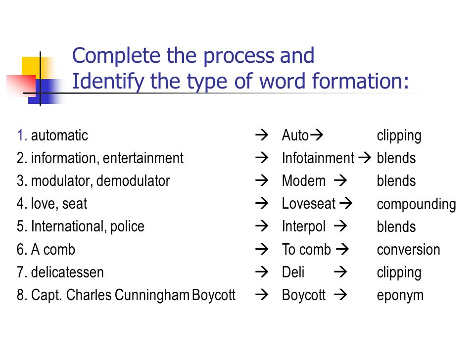 Word Formation Processes Ppt Video Online Download