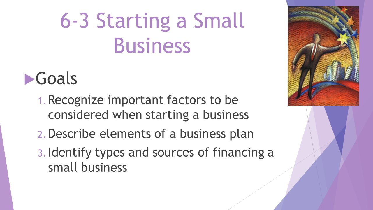 6-3 Starting A Small Business