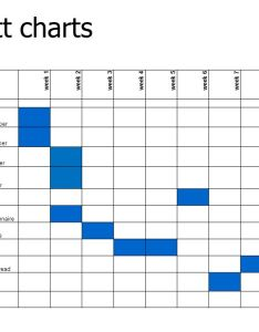 gantt also cc managing your final year project ppt download rh slideplayer