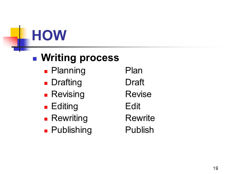 Writing Instruction in Intermediate and Secondary Classes