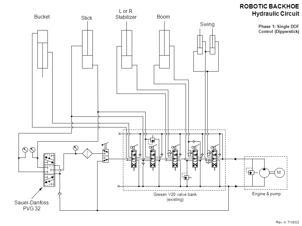 Sauer Danfoss Joystick Wiring Diagram Free Download