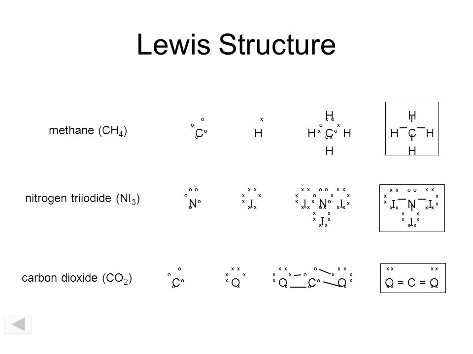 cobalt oxide lewis diagram 1998 toyota 4runner trailer wiring chemical bonds ppt download 31 structure