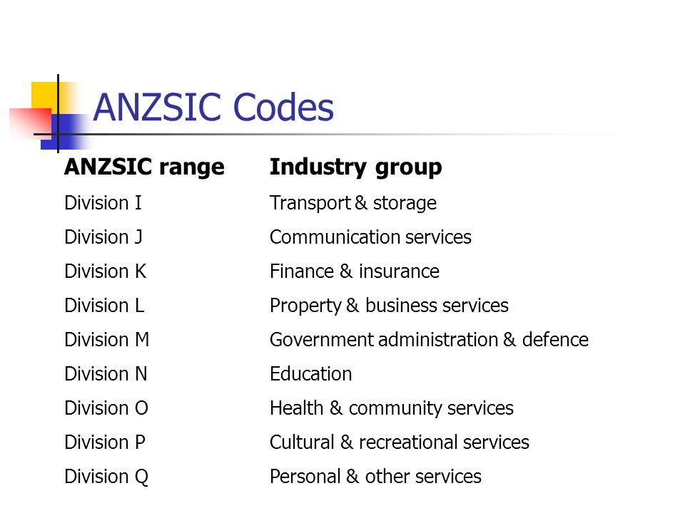 ANZSIC CODES PDF