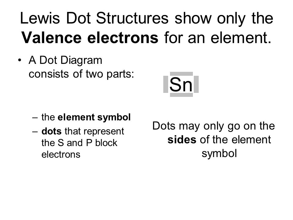 what is an electron dot diagram gibson les paul custom wiring aka diagrams ppt download 5 lewis structures