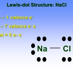 Lewis Dot Diagram For Na Bradford Pear Tree Pruning Nacl Electron We Wiring Water Schematic