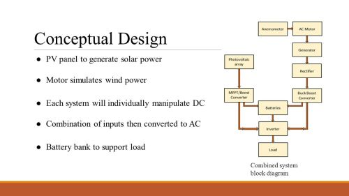 small resolution of conceptual design pv panel to generate solar power