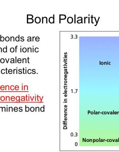 Bond polarity most bonds are  blend of ionic and covalent characteristics also  the nice that share ppt video online download rh slideplayer