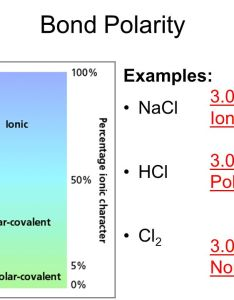 Bond polarity examples nacl   ionic hcl   polar also covalent bonds  the nice that share ppt video online download rh slideplayer
