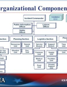 ics organizational components also is  national incident management system an introduction ppt rh slideplayer