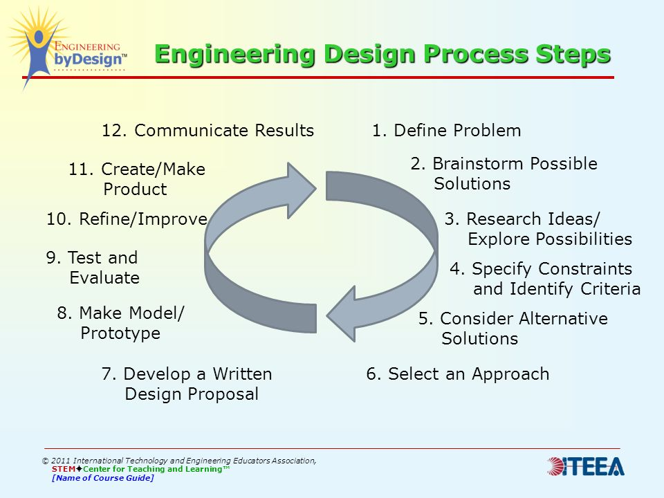 STEM Center For Teaching & Learning™ Engineering ByDesign