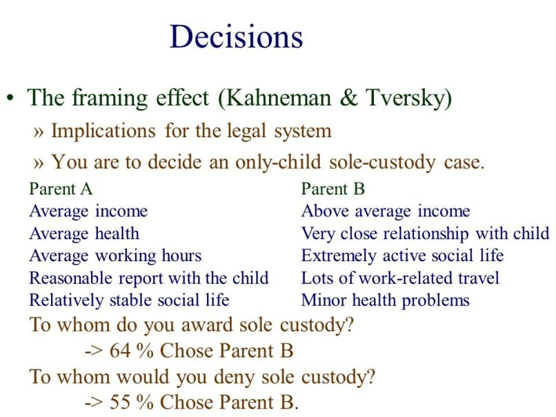kahneman and tversky framing | Allframes5.org