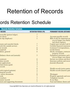 retention also insurance handbook for the medical office ppt video online download rh slideplayer