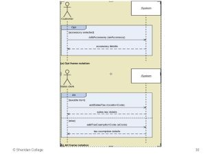 State Diagrams  System Sequence Diagrams (SSDs)  ppt video online download