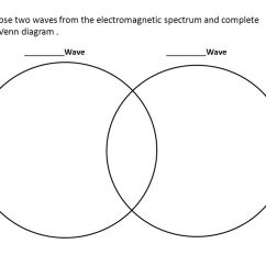 Venn Diagram Of Transverse And Longitudinal Waves Clarion Cd Player Wiring Si 8 West Ppt Video Online Download 68 Choose Two From The Electromagnetic Spectrum Complete