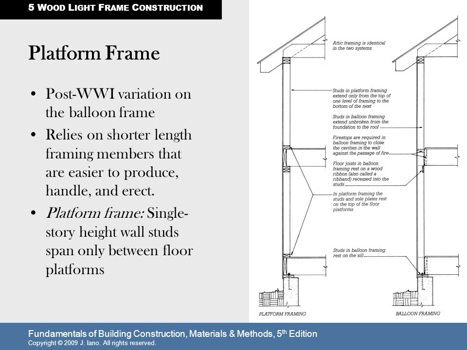 Platform Frame Construction Fire | Framesite.co