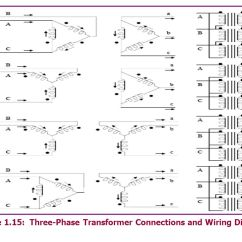 Three Phase Wiring Diagrams For Transformers 2001 Jeep Wrangler Ac Diagram 1 6 Real Single Transformer Ppt Download 30 Figure 15 Connections And