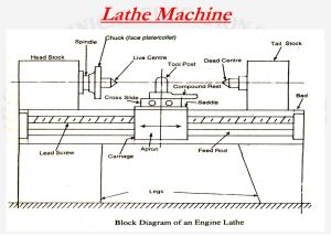Unit 4 Machine Tools Machine Tools (Basic Elements