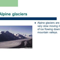 Cirque Glacier Diagram 3 Way Switches Wiring 1. 4. Understand How Moving Ice Acts As An - Ppt Video Online Download