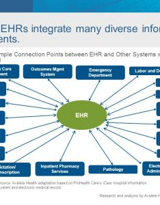 hospital also the road to meaningful use what it takes implement ehr systems rh slideplayer