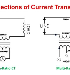 connections of current transformers [ 1280 x 720 Pixel ]
