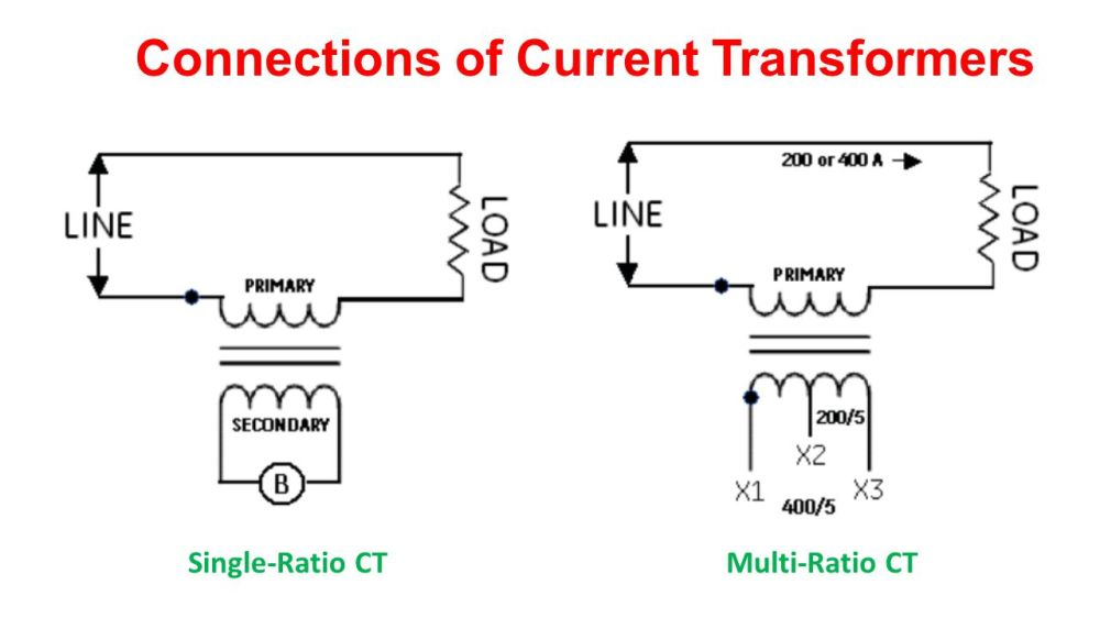 medium resolution of connections of current transformers