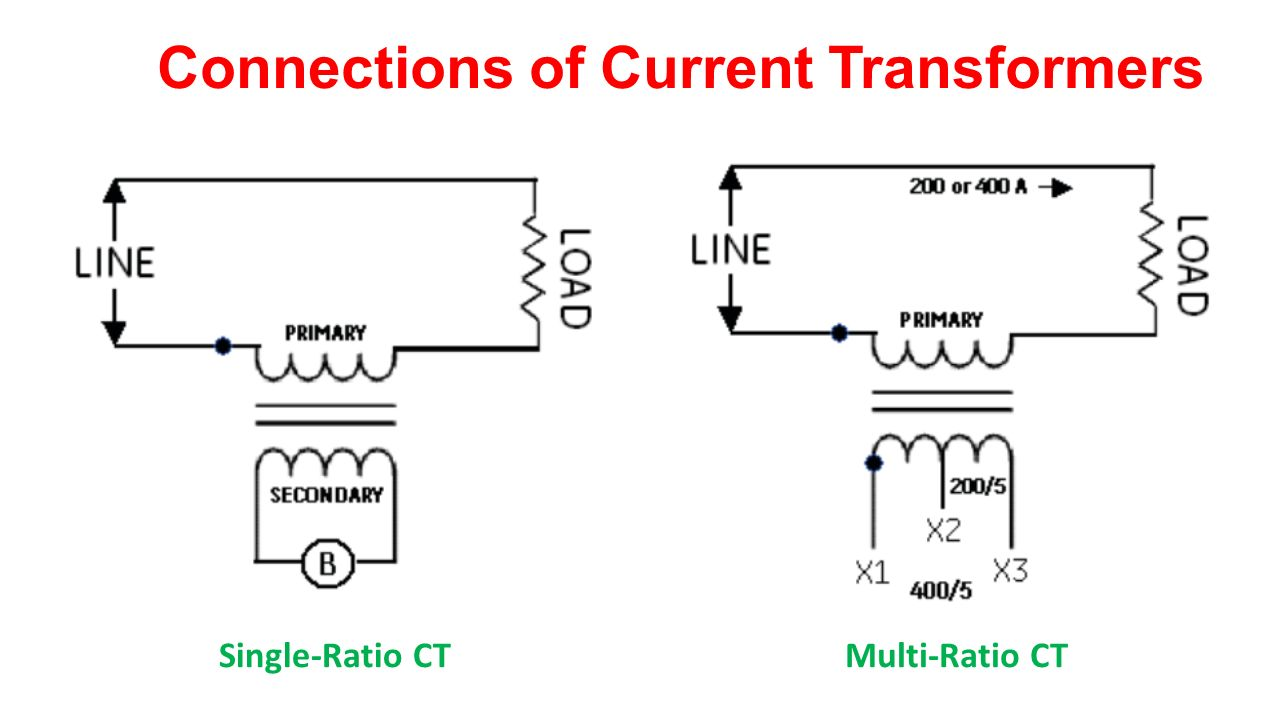 hight resolution of connections of current transformers